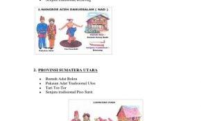 Anggun 21 Gambar Rumah Adat Dan Pakaian Adat 61 Tentang Ide Desain Interior Untuk Desain Rumah dengan 21 Gambar Rumah Adat Dan Pakaian Adat