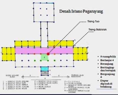 Anggun Denah Rumah Adat Minangkabau 26 Dalam Ide Dekorasi Rumah Kecil untuk Denah Rumah Adat Minangkabau