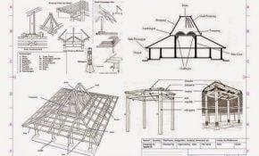 Cemerlang Denah Rumah Adat Jawa Tengah 44 Untuk Inspirasi Ide Desain Interior Rumah oleh Denah Rumah Adat Jawa Tengah