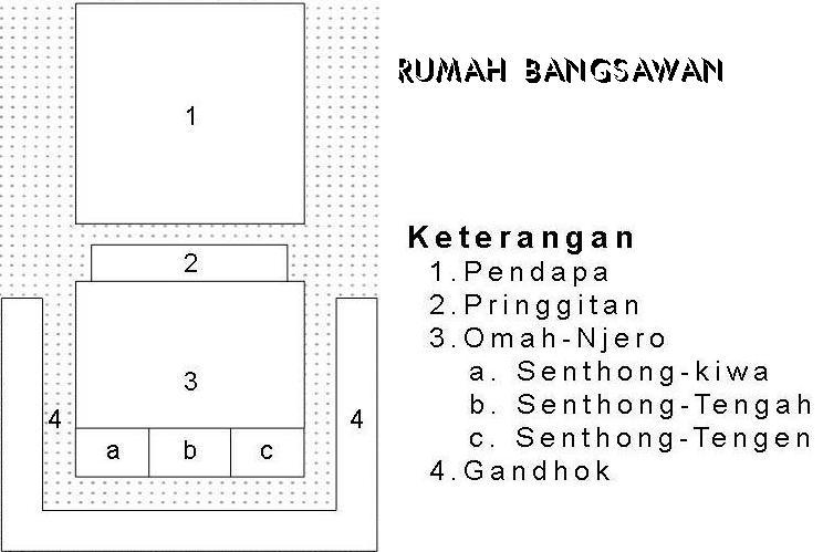 Luar biasa Denah Rumah Adat Jawa 23 Desain Interior Untuk Renovasi Rumah oleh Denah Rumah Adat Jawa