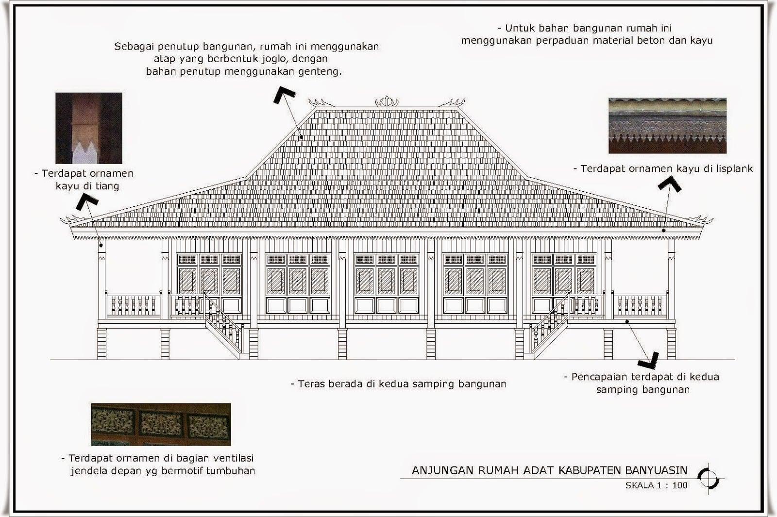 Mewah Desain Rumah Adat 29 Renovasi Inspirasi Interior Rumah oleh Desain Rumah Adat