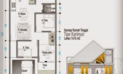 15 Trendy Model Rumah Minimalis Memanjang Kreatif Deh